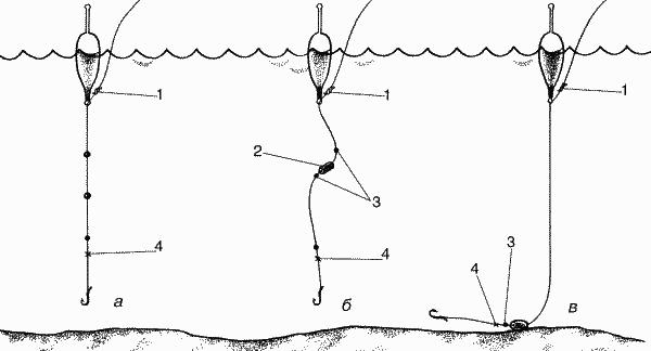 При огрузке подпасок лучше всего разместить в 5-7 см от крючка, это сделает оснастку более чувствительной к «карасиной» поклёвке