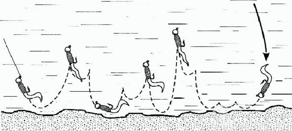 Ступенчатый вид проводки