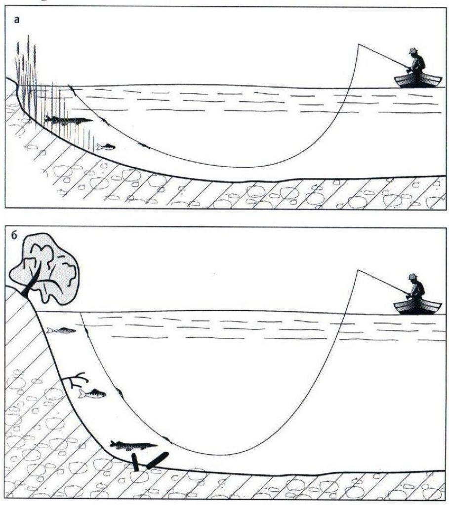 Равномерная проводка воблера