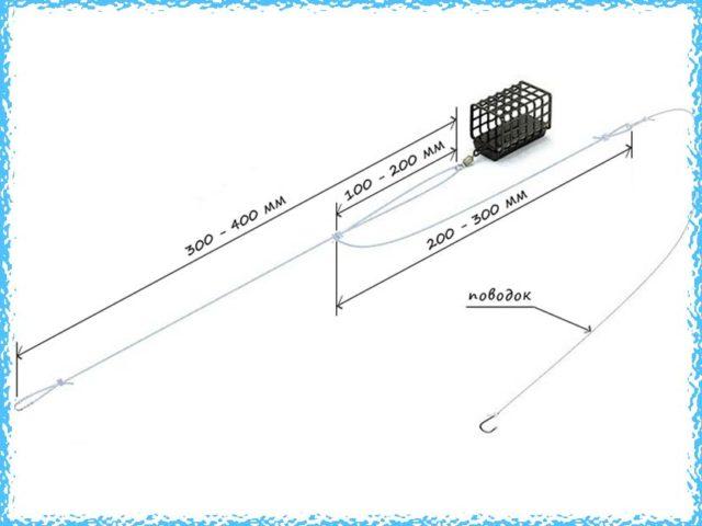Наиболее простой и широко распространенный легкий монтаж глухой оснастки Патерностер, если оснастка вяжется на отдельной леске