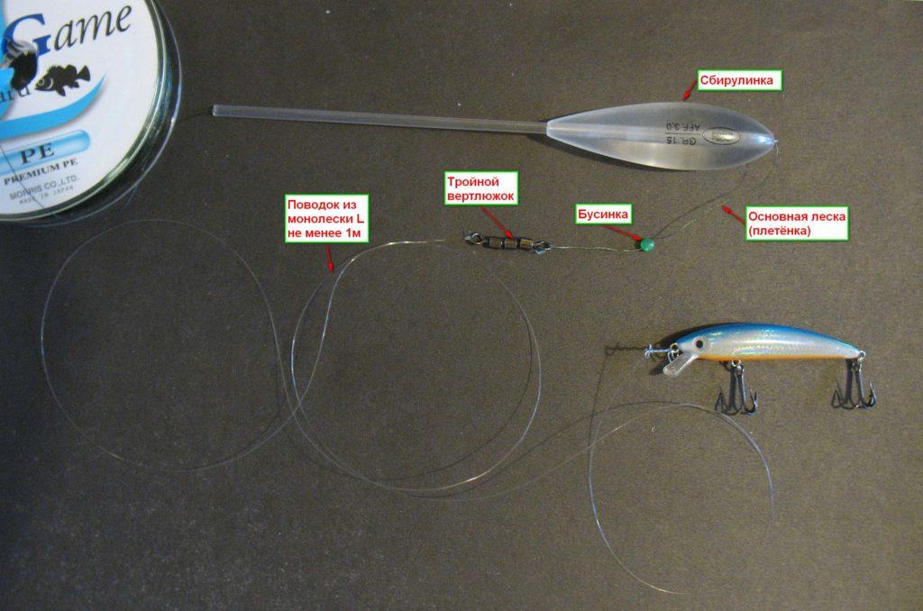 На сегодняшний день есть много вариантов, как должна выглядеть оснастка сбирулино