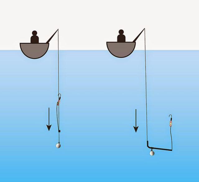 Также противозакручиватель хорошо подойдет для тех, кто недавно занимается рыбалкой, в частности, фидерной