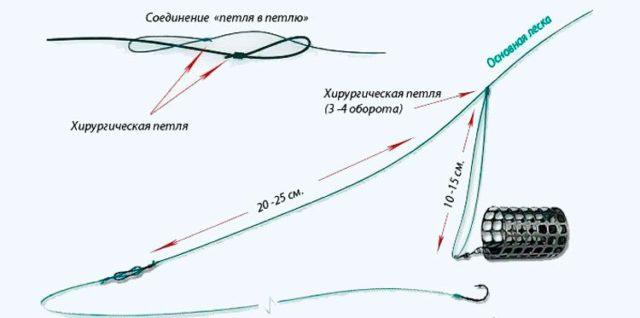 Чтобы придать дополнительный вес конструкцию утяжеляют с помощью металлического осевого стержня со свинцовой оплеткой